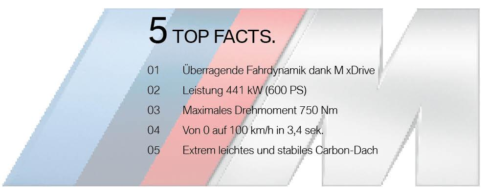 BMW M5 Competition - Top Facts