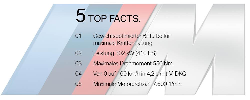 BMW M2 Competition Top Facts