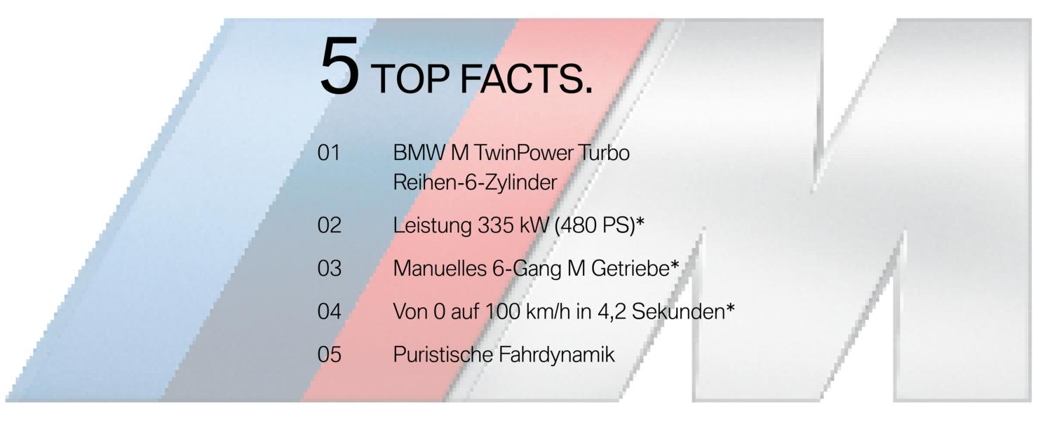 BMW M3 - Top Facts