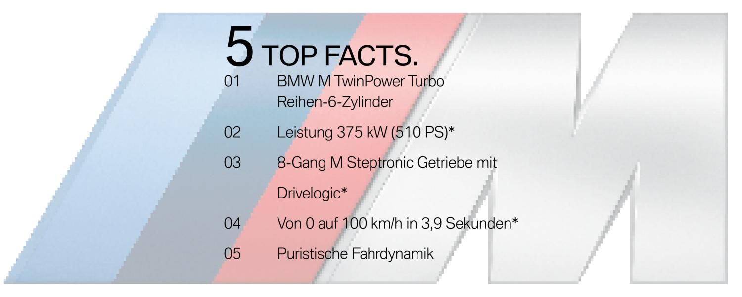 BMW M4 Coupé - Top Facts