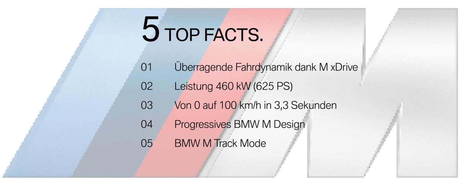 BMW M5 Competition Top Facts