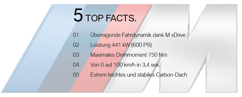 BMW M5 Top Facts