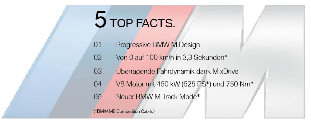 BMW M8 Cabriolet Top Facts