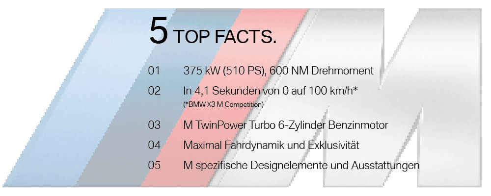 BMW X3 M Top Facts
