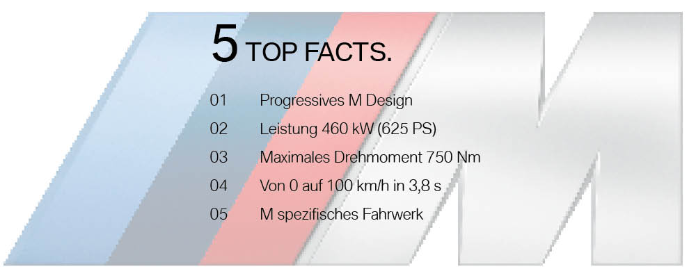 BWM M Top Facts BMW X6 M Competition
